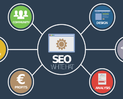 Seo helps to brow business