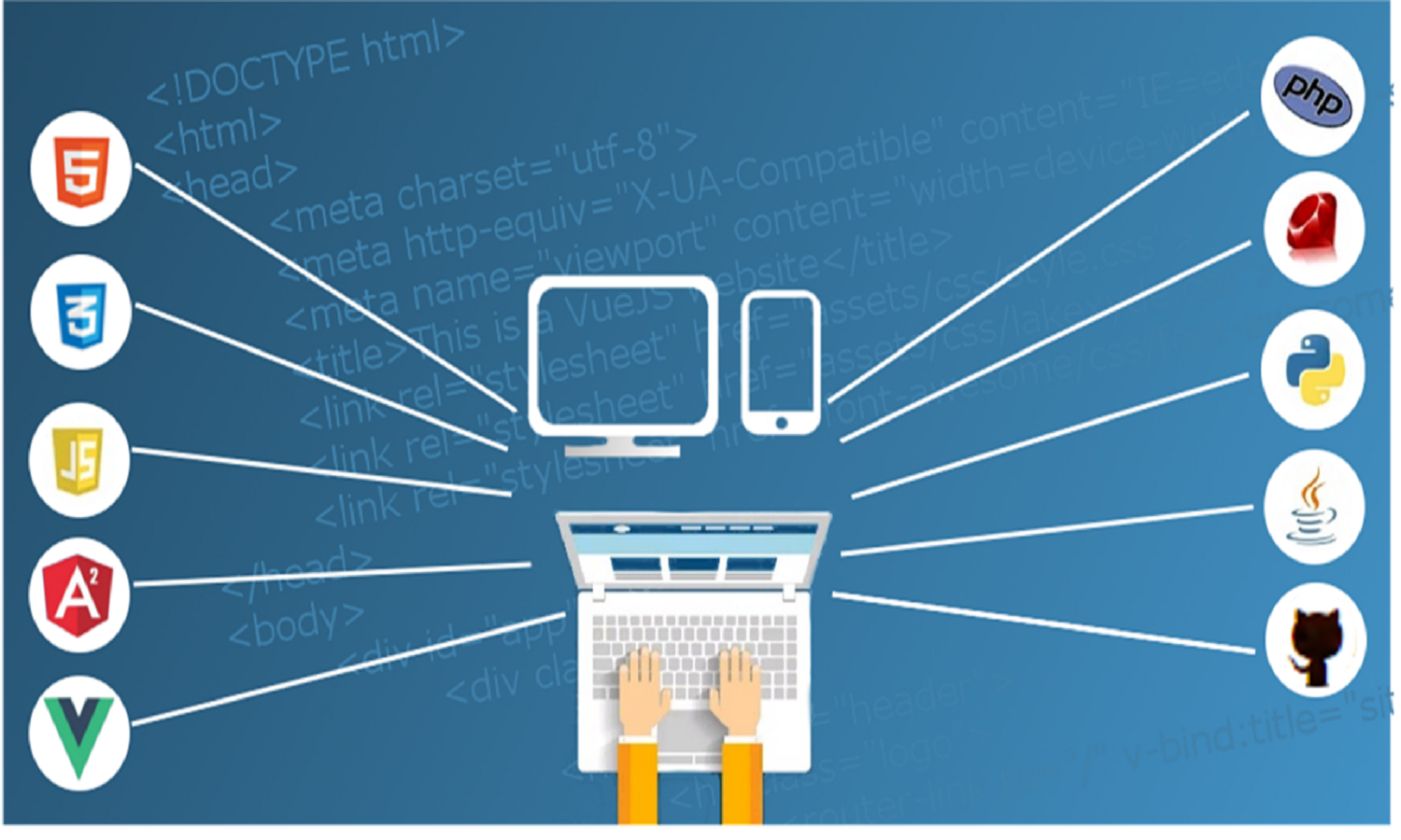 Types Of Web Hosting: Which Is One Perfect For 2021