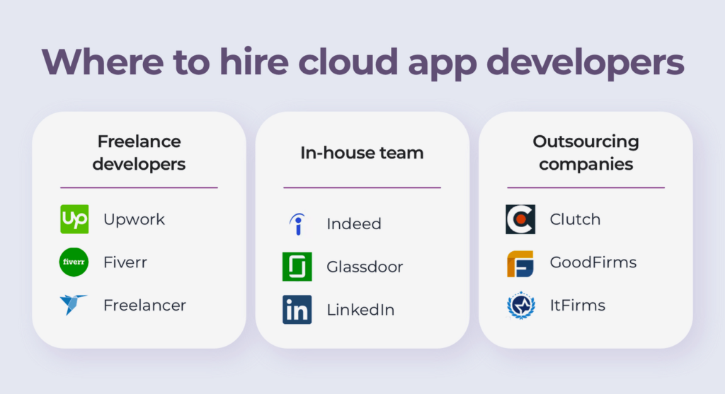 where to hire cloud app